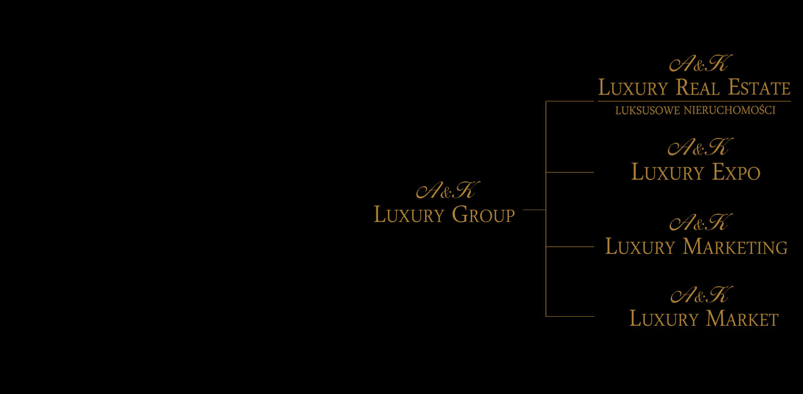 Luxury Group